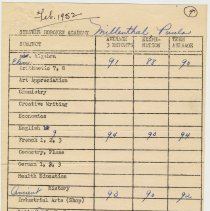 Image of grade record Feb. 1952