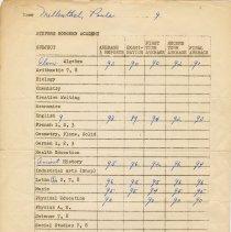 Image of grade record June 1952