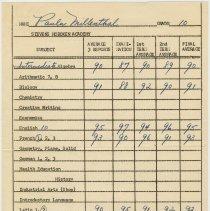 Image of grade record June 1953