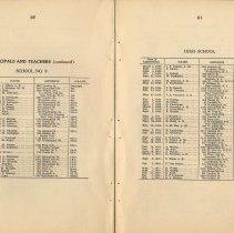 Image of pp 60-61 principals & teachers - school no. 9, High School