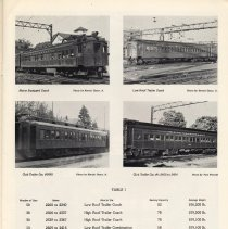 Image of pg 11: 4 photos train car or coach