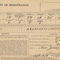 Image of Report on Registration, 7th District, 4th Ward, [Local Board] #1, Hoboken, N.J. , Sept. 12, 1918. - Report
