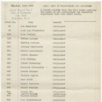 Image of Final List of Delinquents and Deserters. Local Board No. 1, City of Hoboken, Feb. 11, 1919. - List