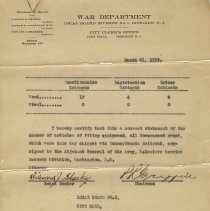 Image of Documents related to inventory and return of equipment by Local Board No. 1, March-April 1919. - Documents