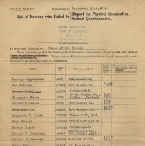 Image of List of Person who Failed to: Submit Questionaires. Local Board No. 1, Hoboken, January 11, 1919. - Documents