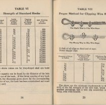 Image of pp 24-25: Tbl VI, Strength Std. Hooks; Tbl VII, Proper..Clipping Wire Rope