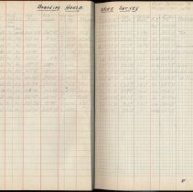Image of Boarding House Mine Survey, no date, after May 11, 1935.