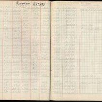 Image of Brunton Survey, April 20, 1935