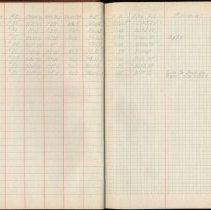 Image of Brunton Mine Survey, April 20, 1935