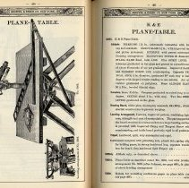Image of pp 400-401 35th edition catalog 1915