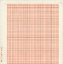"""Image of Paper: K&E Albanene graph sheets 46 1323. 10 x 10 to the 1/2"""". Made & sold by Keuffel & Esser Co., [Hoboken], n.d, ca. 1956-1966. - Paper"""
