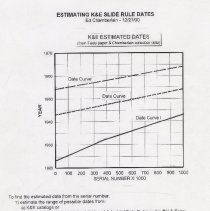 Image of Keuffel & Esser (K&E) Slide Rule Dates