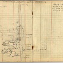 Image of pp 31-32; student field record: Dawson Farm Survey, detail chaining