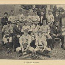 Image of detail photo Baseball Team, 1918