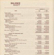 Image of pg 16: Balance Sheet
