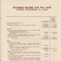 Image of pg 17: Retained Income for Year ended Dec. 31, 1960