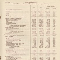 Image of pg 19: Schedule 1 Income Statement