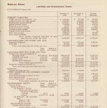 Image of pg 21 Balance Sheet; Liabilities & Stockholders' Equity
