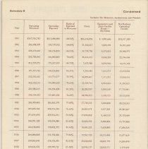 Image of pg 26 Schedule 6 Condensed