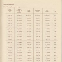Image of pg 27 Income Account