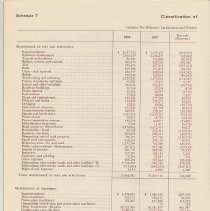 Image of pg 28 Schedule 7 Classification of Operating Expenses