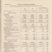 Image of pg 33: Schedule 10 Traffic & Operating Statistics