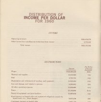 Image of pg 8: Distribution of Income per dollar for 1960