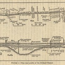 Image of 02 pg 578 rotated detail :Figure 1. Plan & Profile of the Holland Tunnel