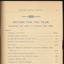 Image of pg 15 Record for the Year, Nov. 1, 1890 to Oct. 31, 1891