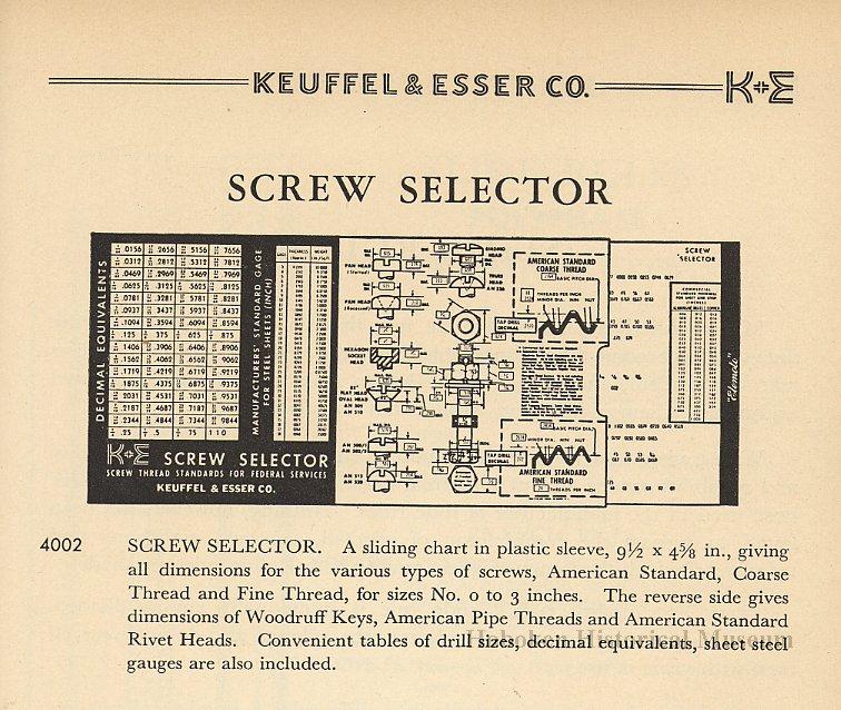 Chart k e screw selector model woodruff key
