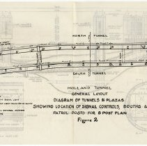 Image of Figure 2: Holland Tunnel General Layout, Diagram of Tunnels & Plazas