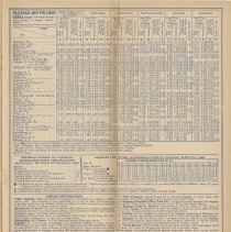 Image of pg 13 Railroad & Pullman Fares