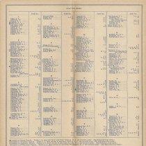 Image of pg 14 Station Index
