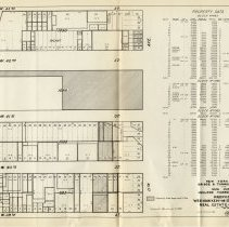 Image of [sect 3 plates] 11: plan, table, Real Estate - New York