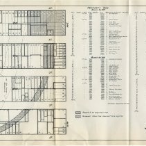 Image of [sect 3 plates] 13: plan, table, Real Estate - New York