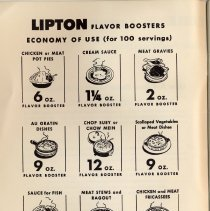 Image of pg 6 Lipton Flavor Boosters, Economy of Use (for 100 servings)
