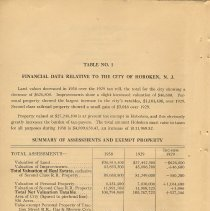 Image of pg 8 Table No. 1; Financial Data Relative to the City of Hoboken