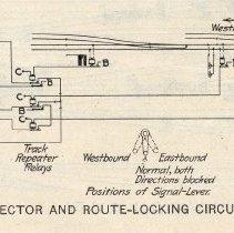 Image of detail pg 122 Figure 6