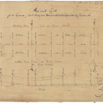 Image of Plan & Profile First St. Jackson to Harrison April 1875