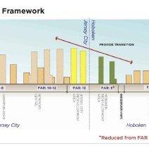 Image of Hoboken_terminal_&_yard_redevelopment_plan_intro_2008_page_06
