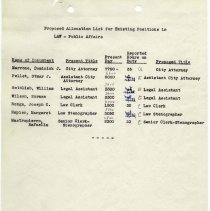 Image of Proposals_classification_positions_1952_page_010