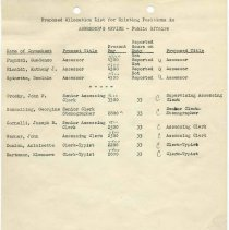 Image of Proposals_classification_positions_1952_page_011