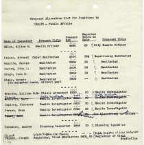 Image of Proposals_classification_positions_1952_page_013