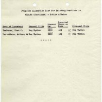 Image of Proposals_classification_positions_1952_page_014