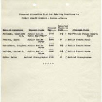 Image of Proposals_classification_positions_1952_page_015