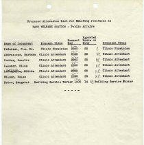 Image of Proposals_classification_positions_1952_page_016