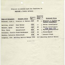 Image of Proposals_classification_positions_1952_page_017