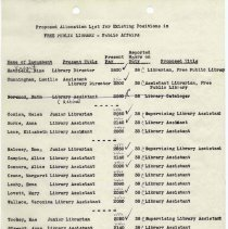 Image of Proposals_classification_positions_1952_page_018