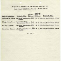 Image of Proposals_classification_positions_1952_page_019