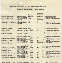 Image of Proposals_classification_positions_1952_page_020